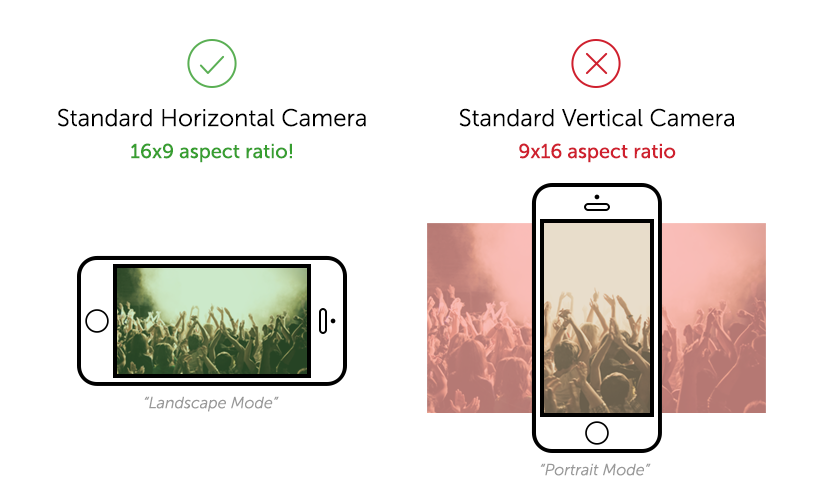 Livestream Ios App How To Live Stream On The Iphone